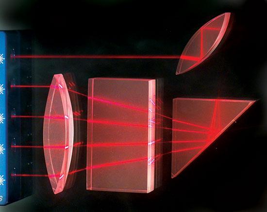 Laser Optics Kits Cylindrical Lens Set If 551 Industrial