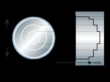 Plastic Optical Fiber (POF) Basics - Industrial Fiber Optics